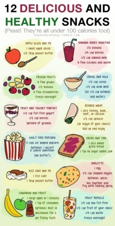 Try these healthy snack options from EatWell