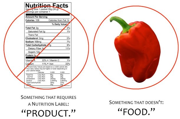 food-vs-product